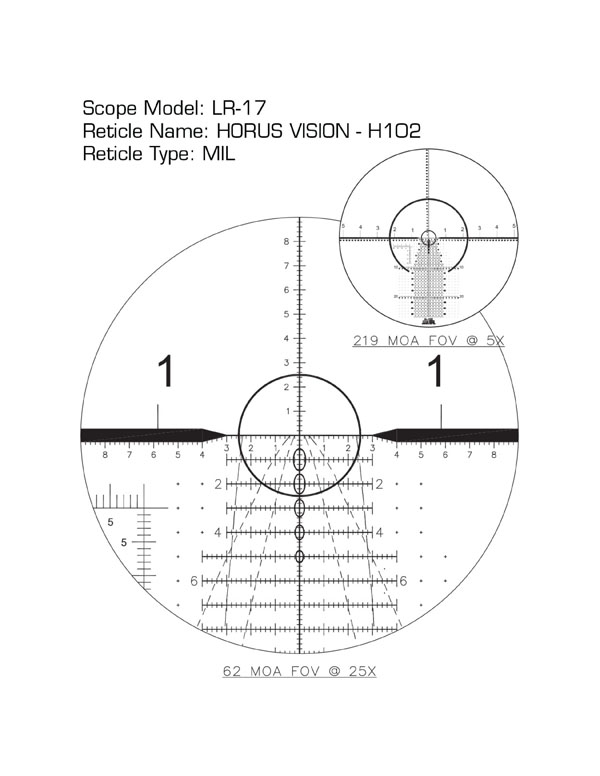 US Optics 3.2-17x50mm B-17 and LaRue Mount