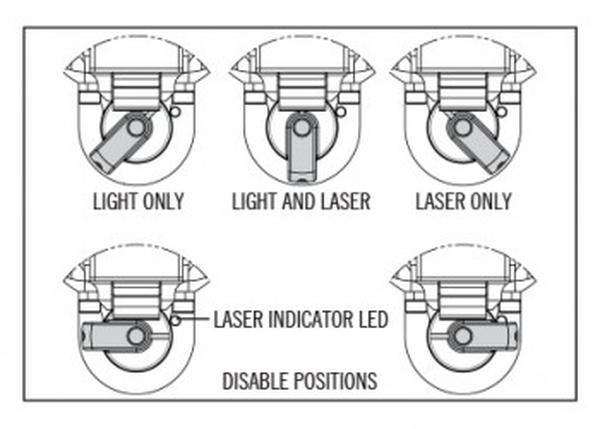 SureFire X400 Ultra LED Handgun / Long Gun WeaponLight