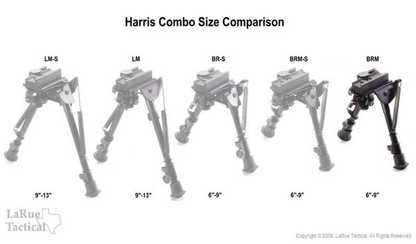 Harris Bipod BRM and LaRue Tactical LT130 QD Mount