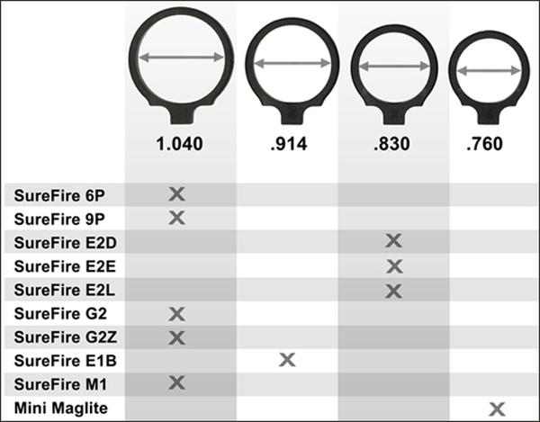 LT Light Mount Rings For LT606, 607, and 707