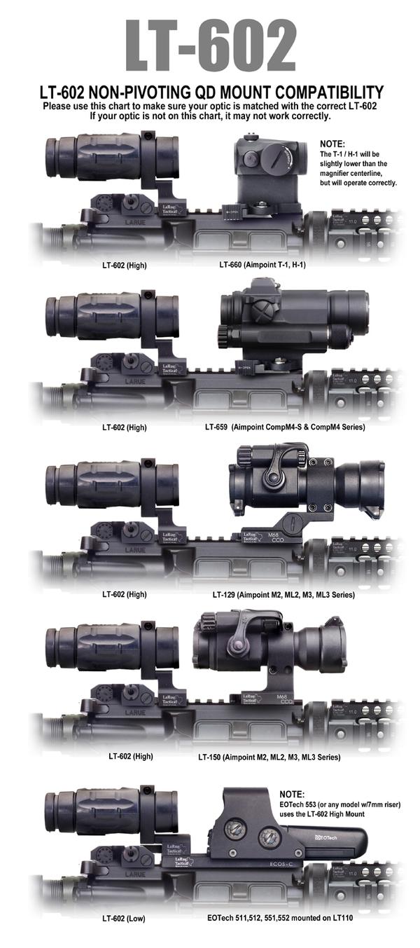 larue tactical 3x magnifier lt602 larue tactical