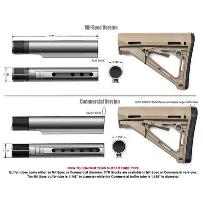 Image 2 of Magpul CTR Mil-Spec Stock