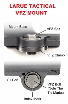 LaRue Tactical SPR / M4 Scope Mount QD LT104
